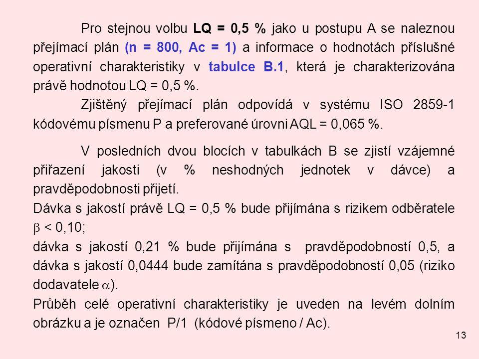 13 Pro stejnou volbu LQ = 0,5 % jako u postupu A se naleznou přejímací plán (n = 800, Ac = 1) a informace o hodnotách příslušné operativní charakteris