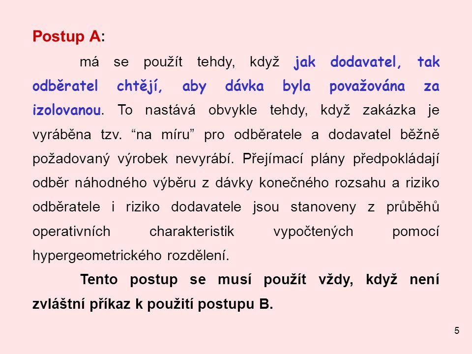 5 Postup A : má se použít tehdy, když jak dodavatel, tak odběratel chtějí, aby dávka byla považována za izolovanou. To nastává obvykle tehdy, když zak