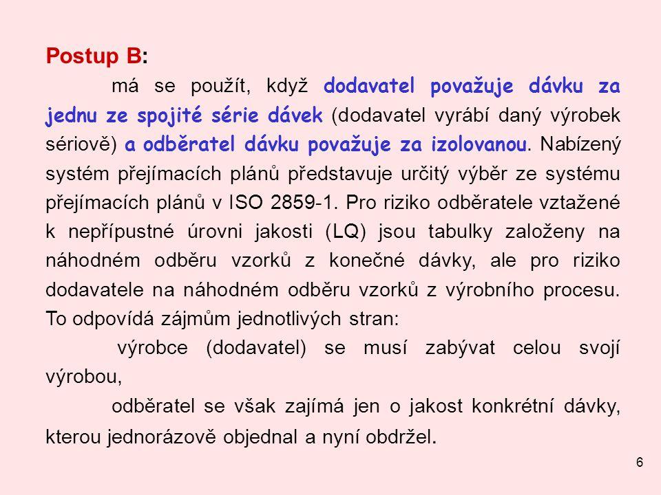 6 Postup B: má se použít, když dodavatel považuje dávku za jednu ze spojité série dávek (dodavatel vyrábí daný výrobek sériově) a odběratel dávku pova