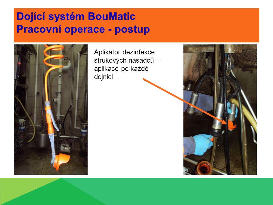 Dojící systém BouMatic Pracovní operace - postup Aplikátor dezinfekce strukových násadců – aplikace po každé dojnici