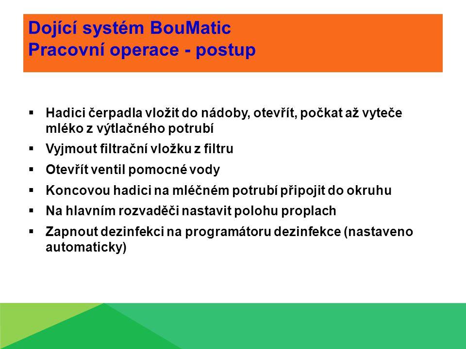 Dojící systém BouMatic Pracovní operace - postup  Hadici čerpadla vložit do nádoby, otevřít, počkat až vyteče mléko z výtlačného potrubí  Vyjmout fi