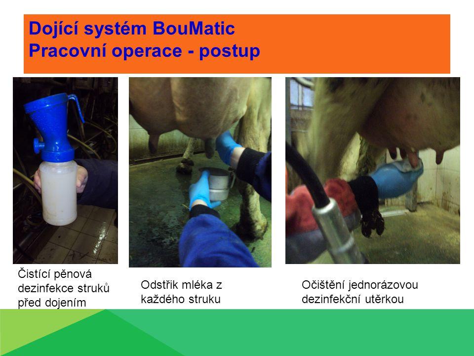 Dojící systém BouMatic Pracovní operace - postup Odstřik mléka z každého struku Očištění jednorázovou dezinfekční utěrkou Čistící pěnová dezinfekce st