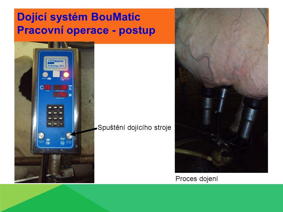 Dojící systém BouMatic Pracovní operace - postup Proces dojení Spuštění dojícího stroje