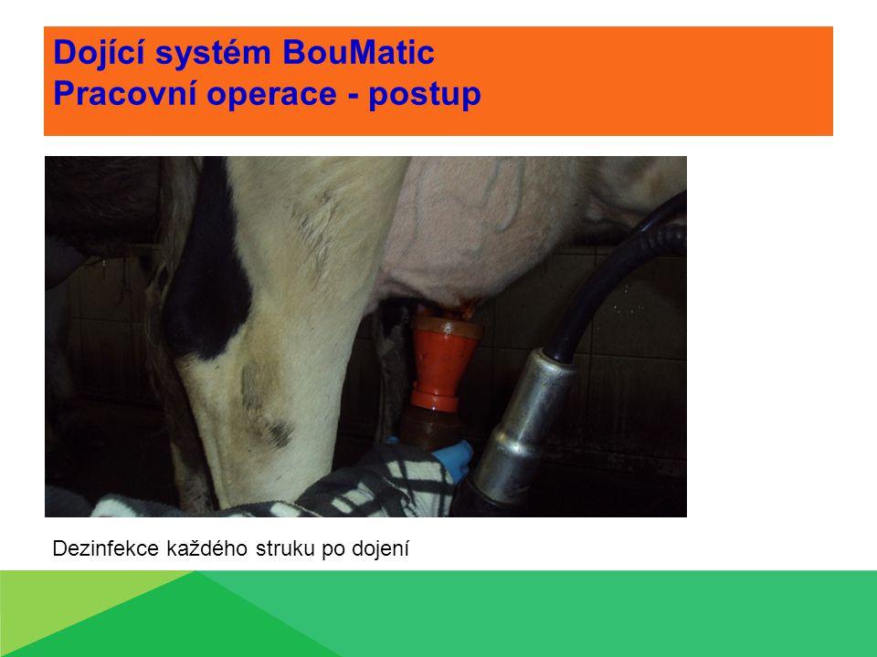 Dojící systém BouMatic Pracovní operace - postup Dezinfekce každého struku po dojení