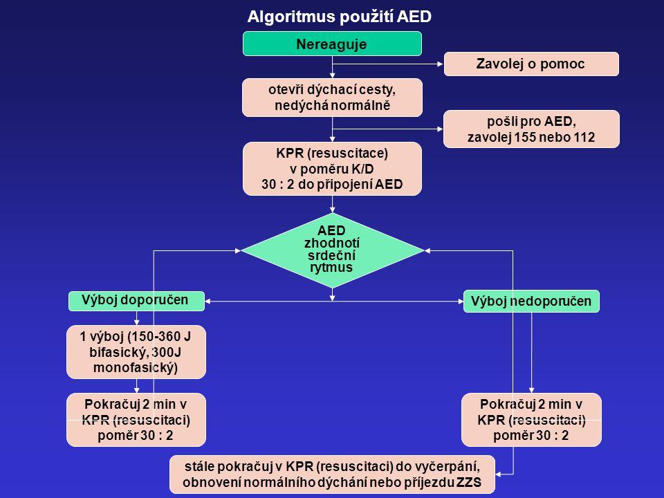 Nereaguje KPR (resuscitace) v poměru K/D 30 : 2 do připojení AED otevři dýchací cesty, nedýchá normálně Pokračuj 2 min v KPR (resuscitaci) poměr 30 :