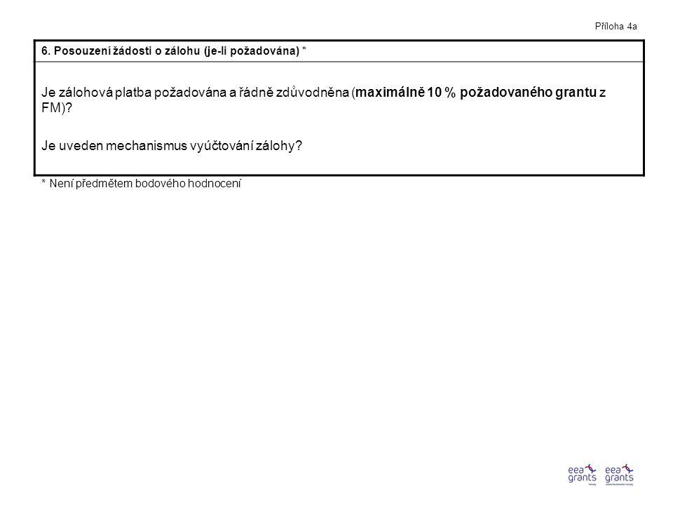 6. Posouzení žádosti o zálohu (je-li požadována) * Je zálohová platba požadována a řádně zdůvodněna (maximálně 10 % požadovaného grantu z FM)? Je uved