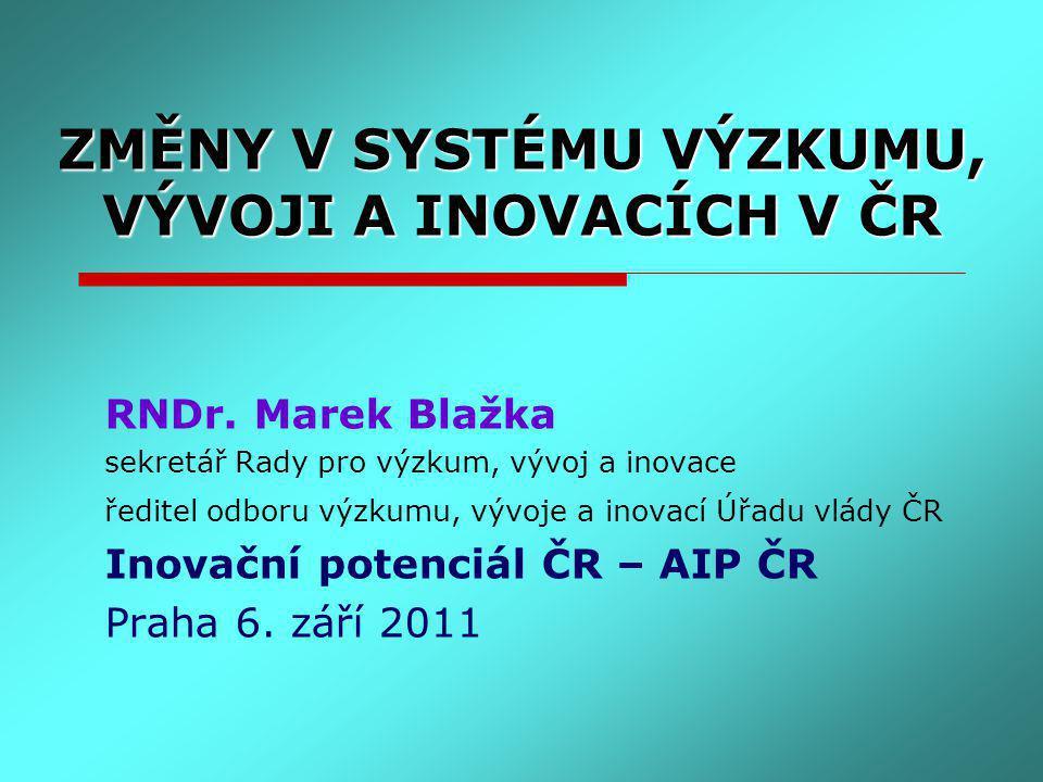 ZMĚNY V SYSTÉMU VÝZKUMU, VÝVOJI A INOVACÍCH V ČR RNDr. Marek Blažka sekretář Rady pro výzkum, vývoj a inovace ředitel odboru výzkumu, vývoje a inovací