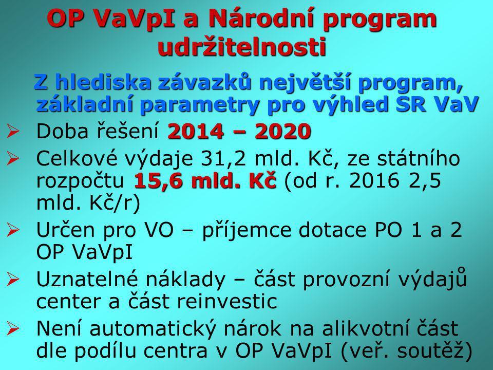 Z hlediska závazků největší program, základní parametry pro výhled SR VaV Z hlediska závazků největší program, základní parametry pro výhled SR VaV 2014 – 2020  Doba řešení 2014 – 2020 15,6 mld.