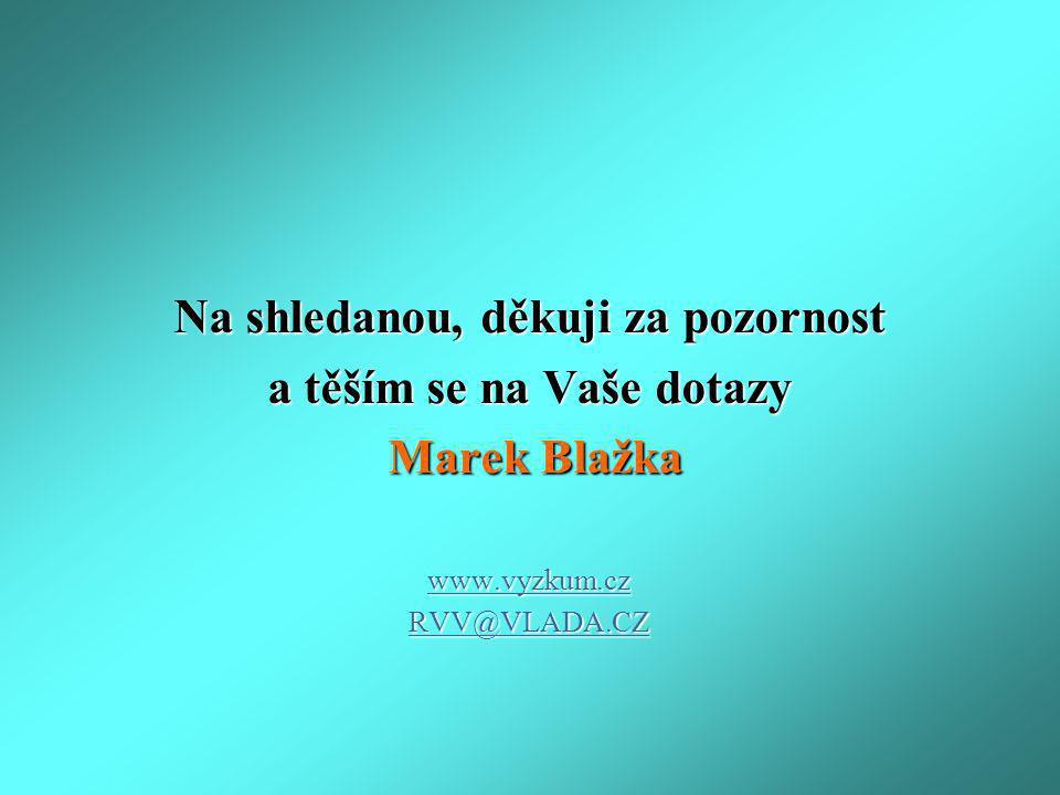 Na shledanou, děkuji za pozornost a těším se na Vaše dotazy Marek Blažka Marek Blažka www.vyzkum.cz RVV@VLADA.CZ