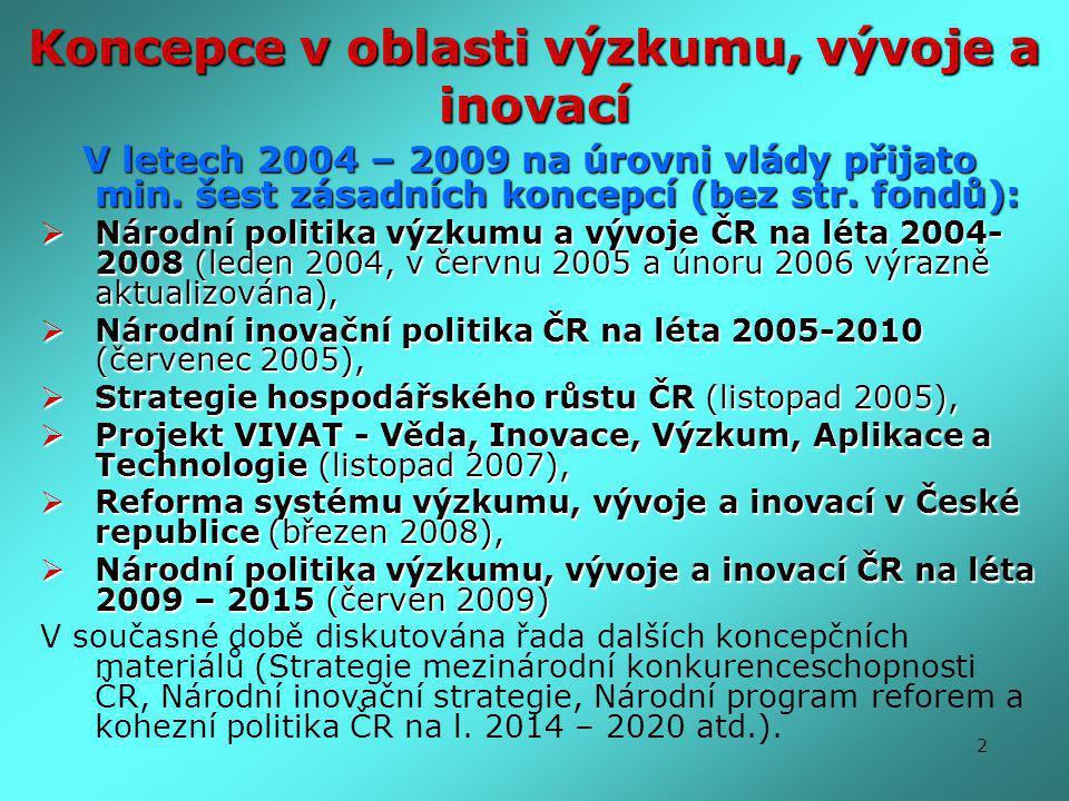 2 V letech 2004 – 2009 na úrovni vlády přijato min. šest zásadních koncepcí (bez str. fondů):  Národní politika výzkumu a vývoje ČR na léta 2004- 200