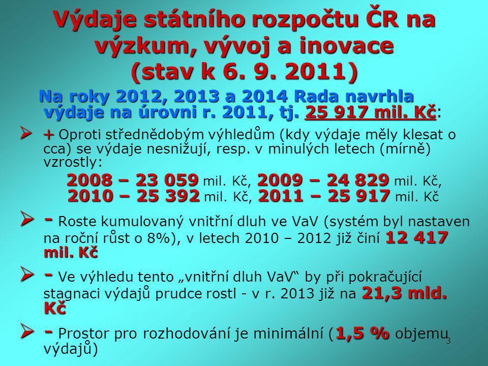 3 Na roky 2012, 2013 a 2014 Rada navrhla výdaje na úrovni r. 2011, tj. 25 917 mil. Kč Na roky 2012, 2013 a 2014 Rada navrhla výdaje na úrovni r. 2011,