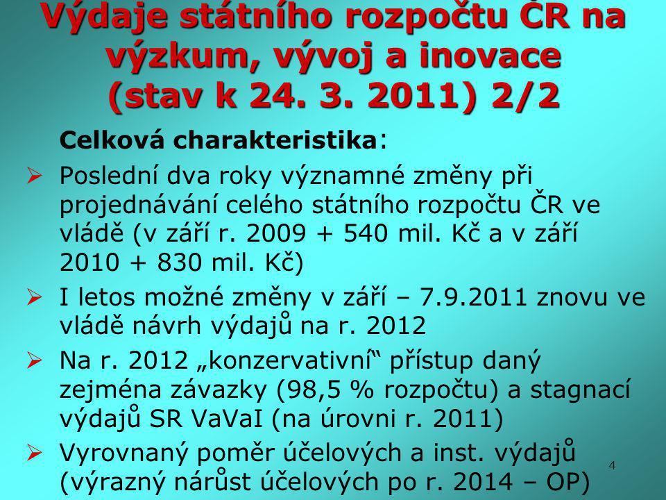 4 Celková charakteristika :  Poslední dva roky významné změny při projednávání celého státního rozpočtu ČR ve vládě (v září r. 2009 + 540 mil. Kč a v