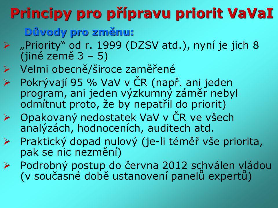"""Důvody pro změnu:  """"Priority"""" od r. 1999 (DZSV atd.), nyní je jich 8 (jiné země 3 – 5)  Velmi obecně/široce zaměřené  Pokrývají 95 % VaV v ČR (např"""