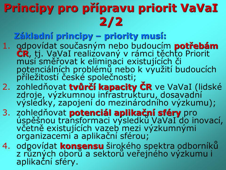 Základní principy – priority musí: potřebám ČR 1.odpovídat současným nebo budoucím potřebám ČR, tj. VaVaI realizovaný v rámci těchto Priorit musí směř