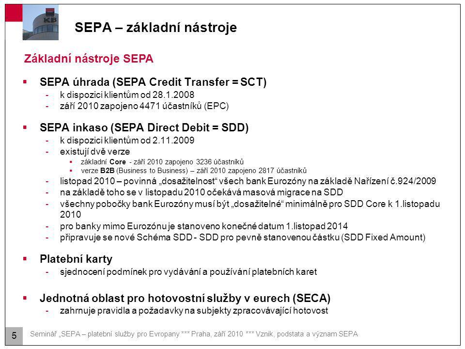 """Seminář """"SEPA – platební služby pro Evropany *** Praha, září 2010 *** Vznik, podstata a význam SEPA SEPA – základní nástroje Základní nástroje SEPA """
