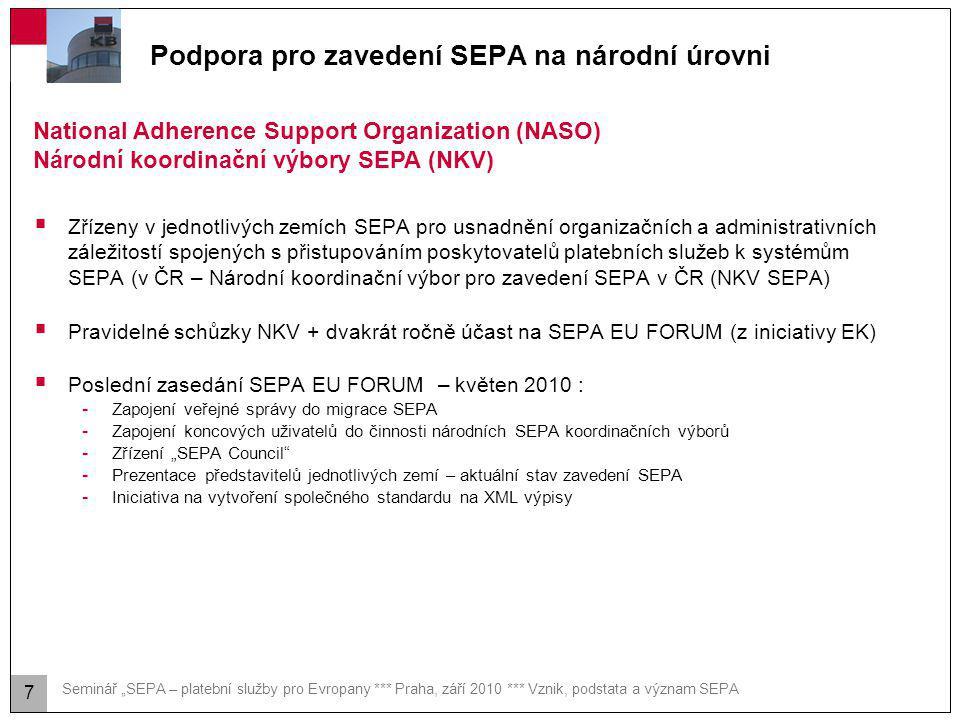 """Seminář """"SEPA – platební služby pro Evropany *** Praha, září 2010 *** Vznik, podstata a význam SEPA Podpora pro zavedení SEPA na národní úrovni  Zříz"""