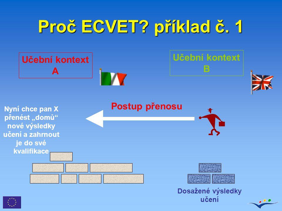 """Proč ECVET? příklad č. 1 Nyní chce pan X přenést """"domů"""" nové výsledky učení a zahrnout je do své kvalifikace Dosažené výsledky učení Učební kontext A"""