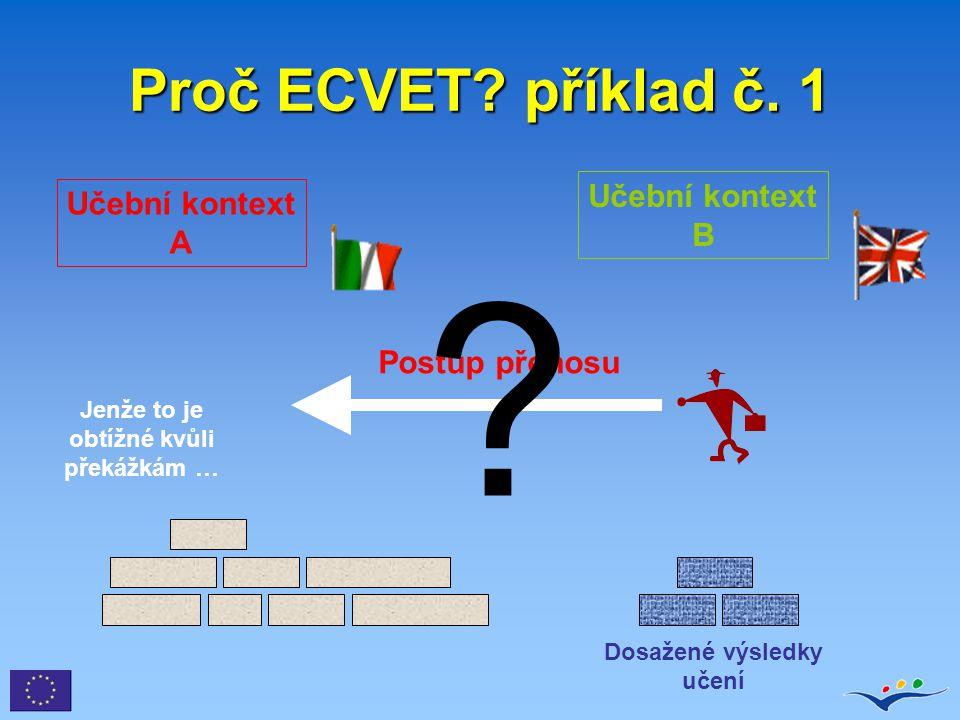 Proč ECVET? příklad č. 1 Jenže to je obtížné kvůli překážkám … Dosažené výsledky učení Učební kontext A Učební kontext B Postup přenosu ?