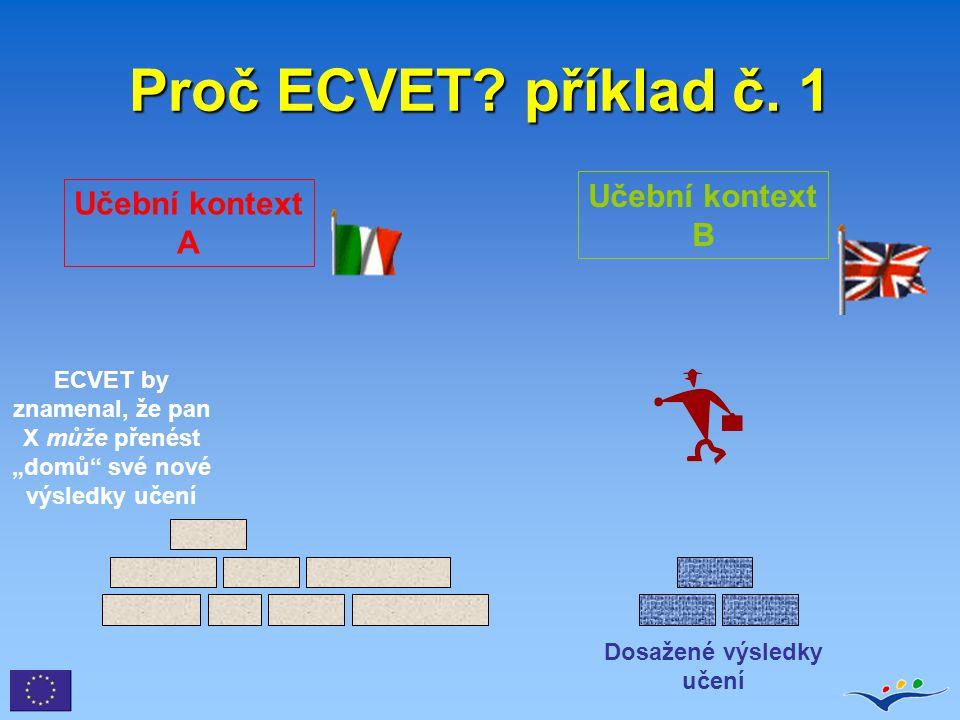 """Proč ECVET? příklad č. 1 Dosažené výsledky učení ECVET by znamenal, že pan X může přenést """"domů"""" své nové výsledky učení Učební kontext A Učební konte"""