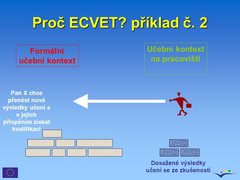 Proč ECVET? příklad č. 2 Pan X chce přenést nové výsledky učení a s jejich přispěním získat kvalifikaci Dosažené výsledky učení se ze zkušeností Formá