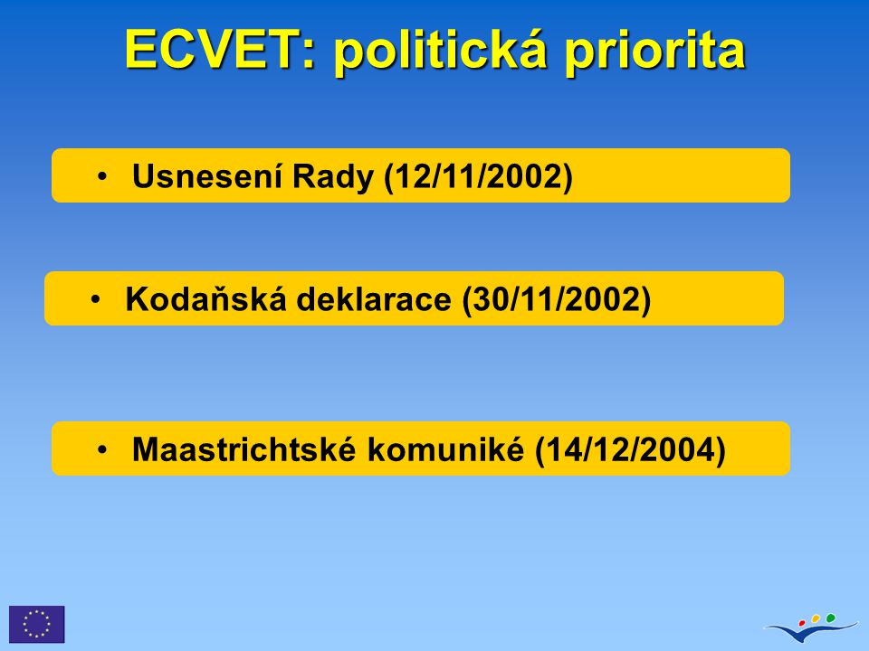 Maastrichtské komuniké (14/12/2004) ECVET: politická priorita Kodaňská deklarace (30/11/2002) Usnesení Rady (12/11/2002)