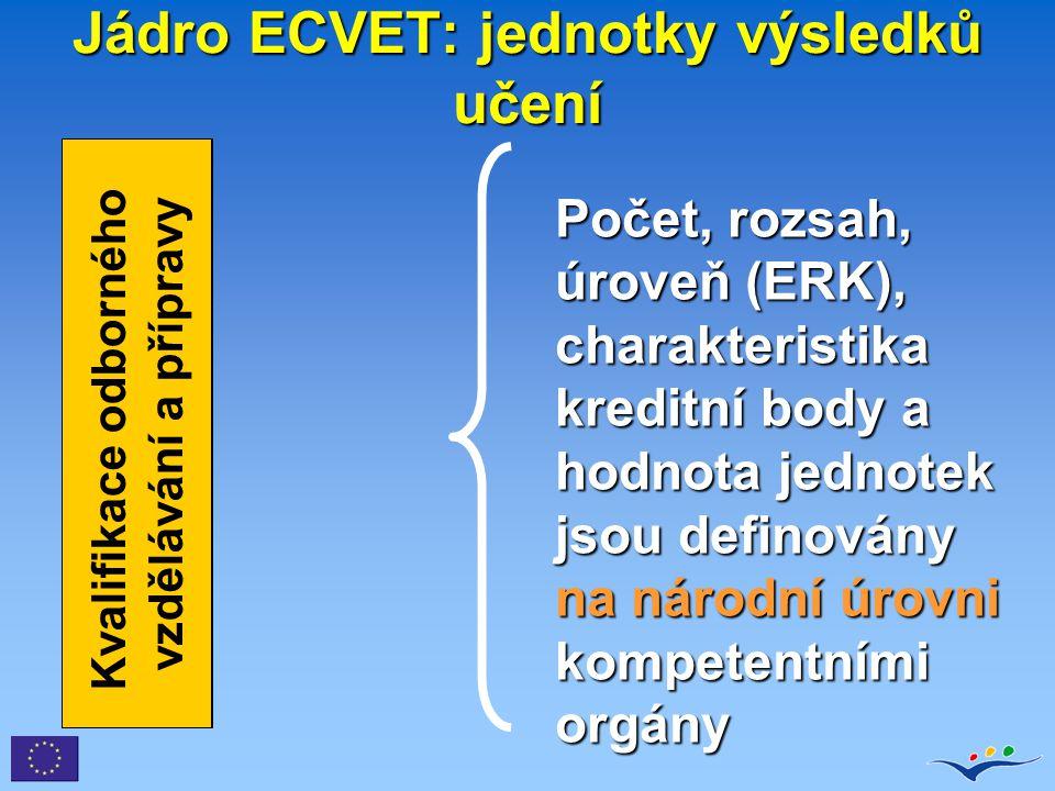 Unit Kvalifikace odborného vzdělávání a přípravy Jádro ECVET: jednotky výsledků učení Počet, rozsah, úroveň (ERK), charakteristika kreditní body a hod