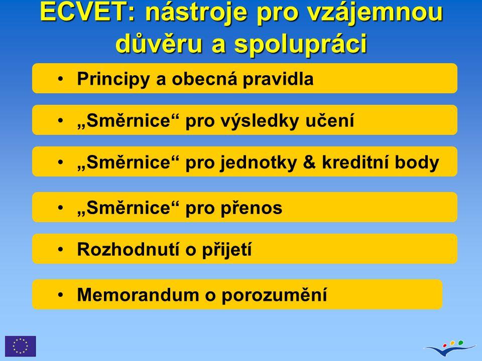 """""""Směrnice"""" pro přenos ECVET: nástroje pro vzájemnou důvěru a spolupráci """"Směrnice"""" pro jednotky & kreditní body Memorandum o porozumění Principy a obe"""