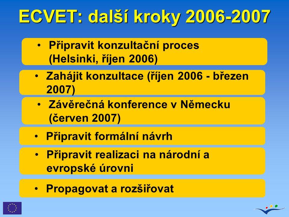 Zahájit konzultace (říjen 2006 - březen 2007) ECVET: další kroky 2006-2007 Připravit konzultační proces (Helsinki, říjen 2006) Závěrečná konference v