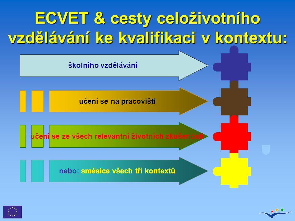 ECVET & cesty celoživotního vzdělávání ke kvalifikaci v kontextu: nebo: směsice všech tří kontextů učení se na pracovišti učení se ze všech relevantní životních zkušeností školního vzdělávání Kvalifikace