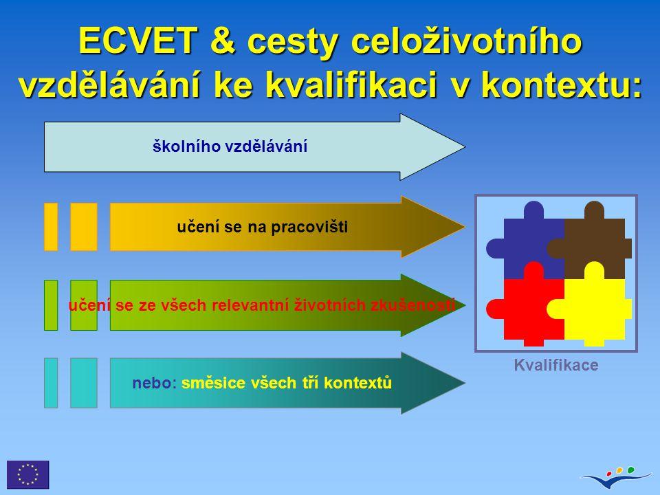 ECVET & cesty celoživotního vzdělávání ke kvalifikaci v kontextu: nebo: směsice všech tří kontextů učení se na pracovišti učení se ze všech relevantní
