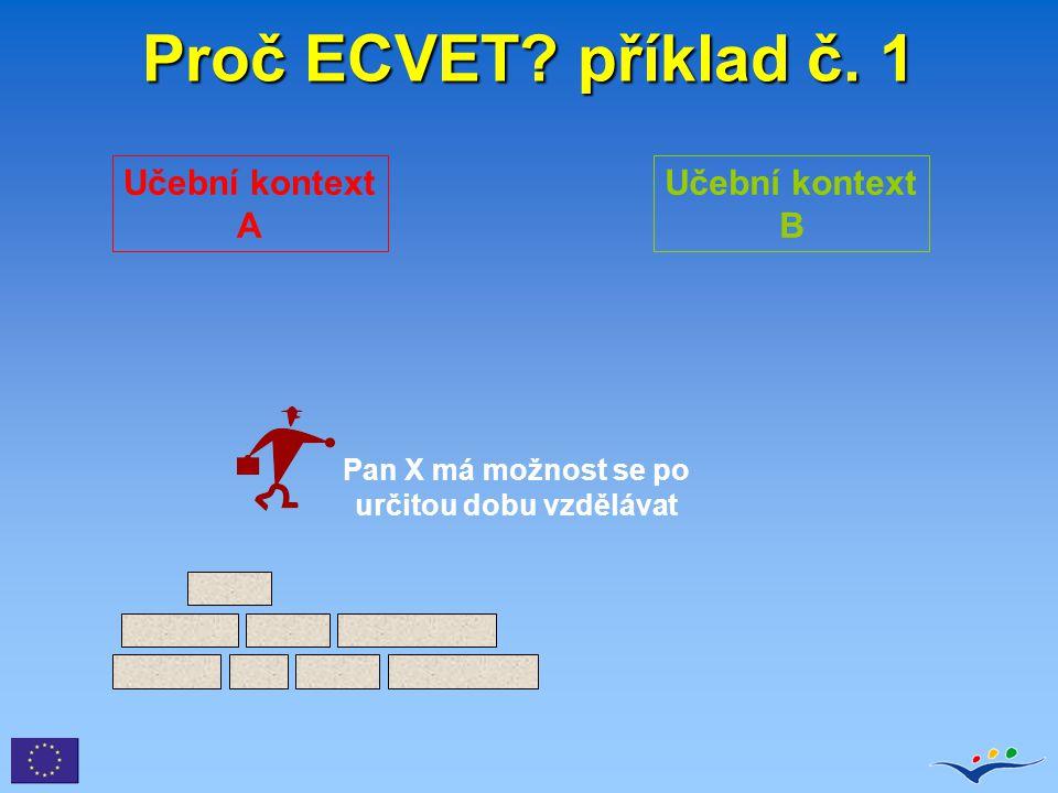 Proč ECVET? příklad č. 1 Pan X má možnost se po určitou dobu vzdělávat Učební kontext A Učební kontext B