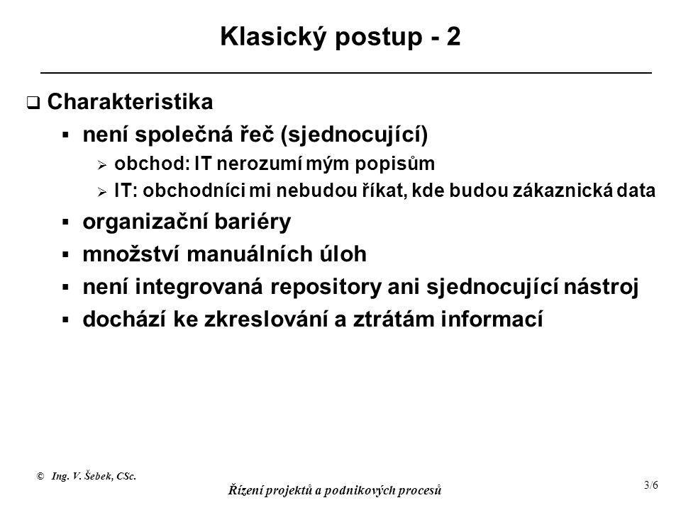 © Ing. V. Šebek, CSc. Řízení projektů a podnikových procesů 3/6 Klasický postup - 2  Charakteristika  není společná řeč (sjednocující)  obchod: IT
