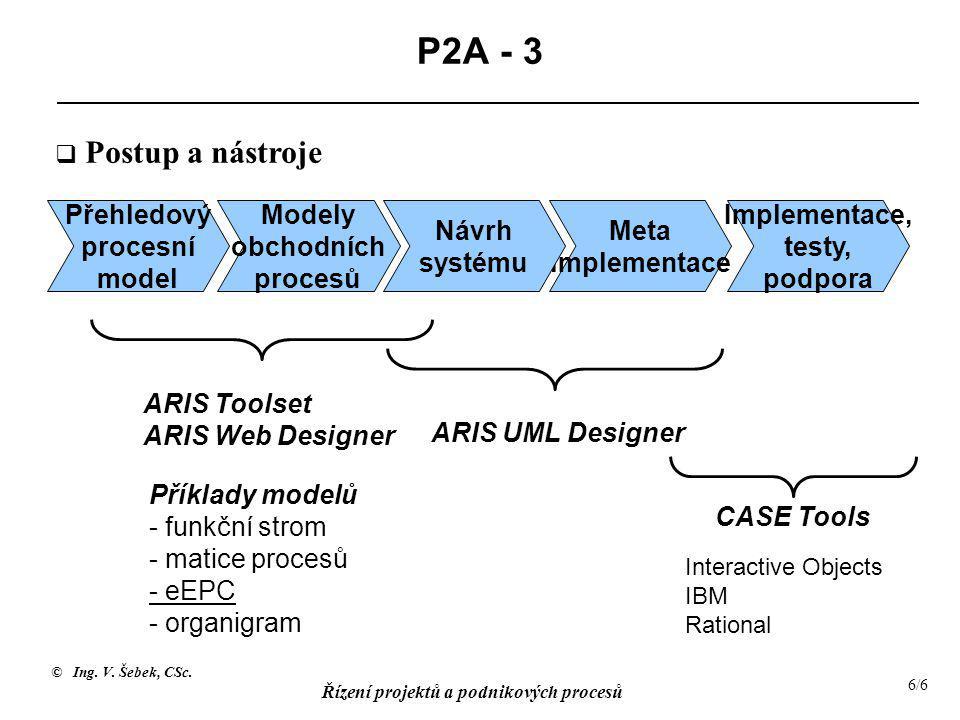 © Ing. V. Šebek, CSc. Řízení projektů a podnikových procesů 6/6 P2A - 3 Přehledový procesní model Meta implementace Implementace, testy, podpora Model