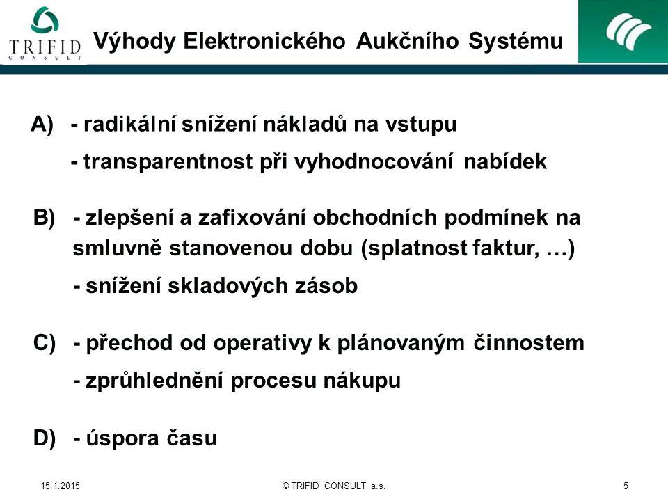 15.1.2015© TRIFID CONSULT a.s.5 A)- radikální snížení nákladů na vstupu - transparentnost při vyhodnocování nabídek Výhody Elektronického Aukčního Systému B)- zlepšení a zafixování obchodních podmínek na smluvně stanovenou dobu (splatnost faktur, …) - snížení skladových zásob C)- přechod od operativy k plánovaným činnostem - zprůhlednění procesu nákupu D)- úspora času