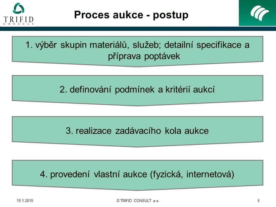 15.1.2015© TRIFID CONSULT a.s.6 Proces aukce - postup 2.