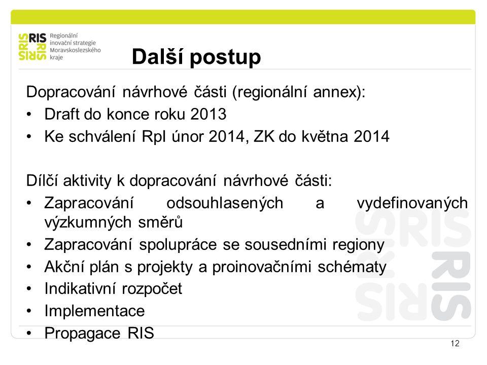 Další postup 12 Dopracování návrhové části (regionální annex): Draft do konce roku 2013 Ke schválení RpI únor 2014, ZK do května 2014 Dílčí aktivity k