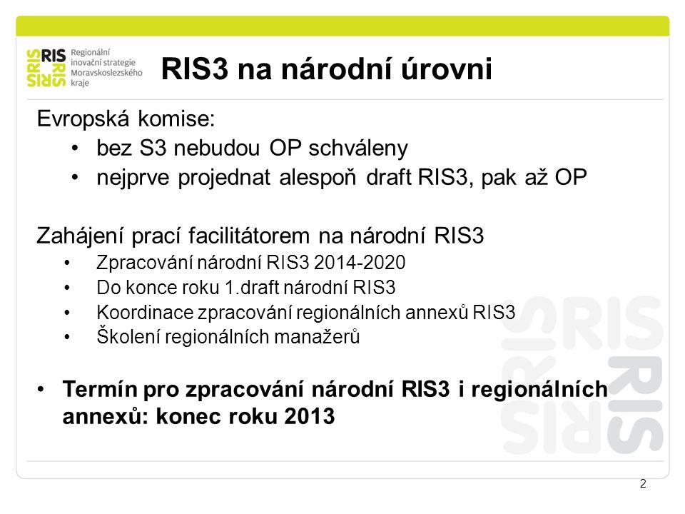 RIS3 na národní úrovni 2 Evropská komise: bez S3 nebudou OP schváleny nejprve projednat alespoň draft RIS3, pak až OP Zahájení prací facilitátorem na