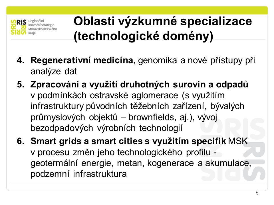 Oblasti výzkumné specializace (technologické domény) 5 4.Regenerativní medicína, genomika a nové přístupy při analýze dat 5.Zpracování a využití druho