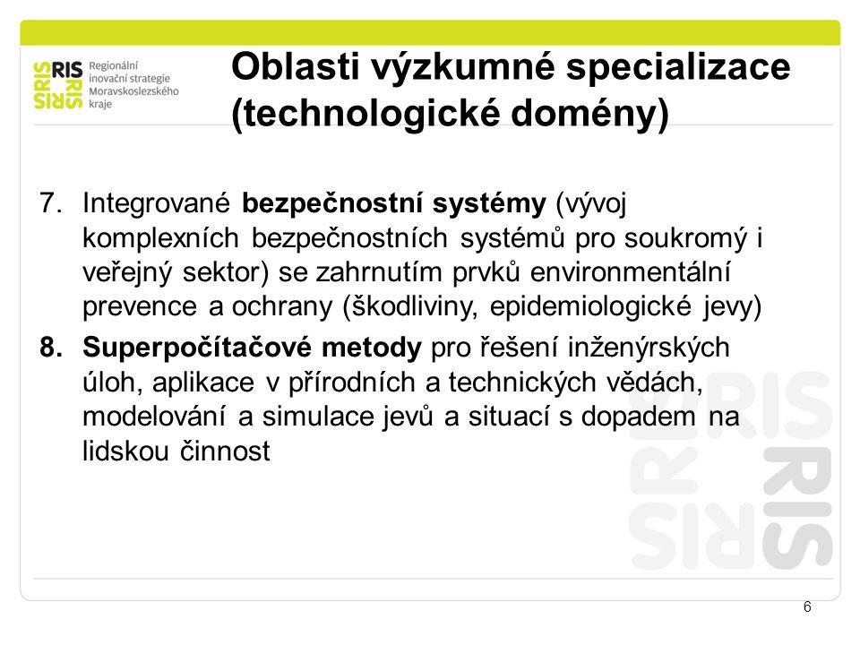 Oblasti výzkumné specializace (technologické domény) 6 7.Integrované bezpečnostní systémy (vývoj komplexních bezpečnostních systémů pro soukromý i veř