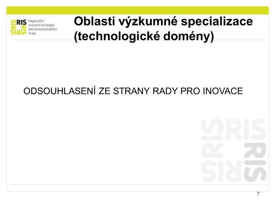 Oblasti výzkumné specializace (technologické domény) 7 ODSOUHLASENÍ ZE STRANY RADY PRO INOVACE
