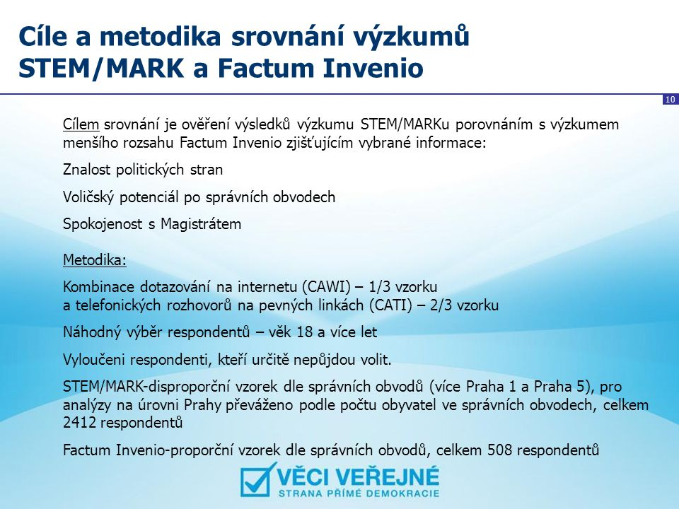 10 Cíle a metodika srovnání výzkumů STEM/MARK a Factum Invenio Cílem srovnání je ověření výsledků výzkumu STEM/MARKu porovnáním s výzkumem menšího roz