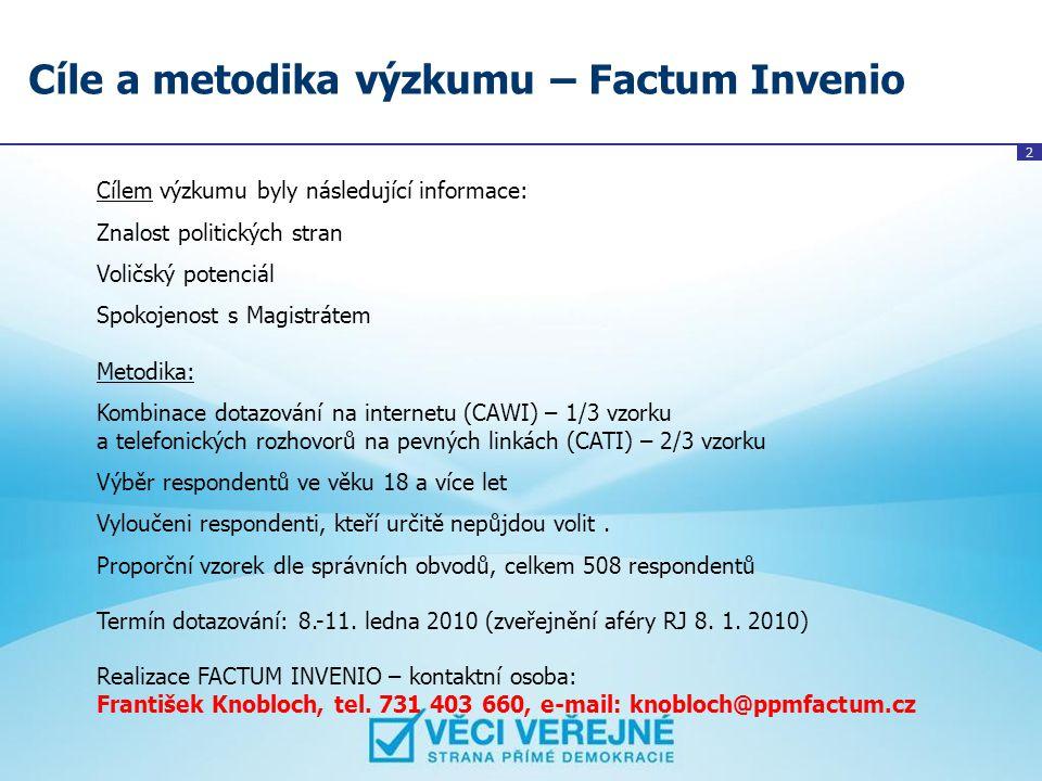 2 Cíle a metodika výzkumu – Factum Invenio Cílem výzkumu byly následující informace: Znalost politických stran Voličský potenciál Spokojenost s Magist