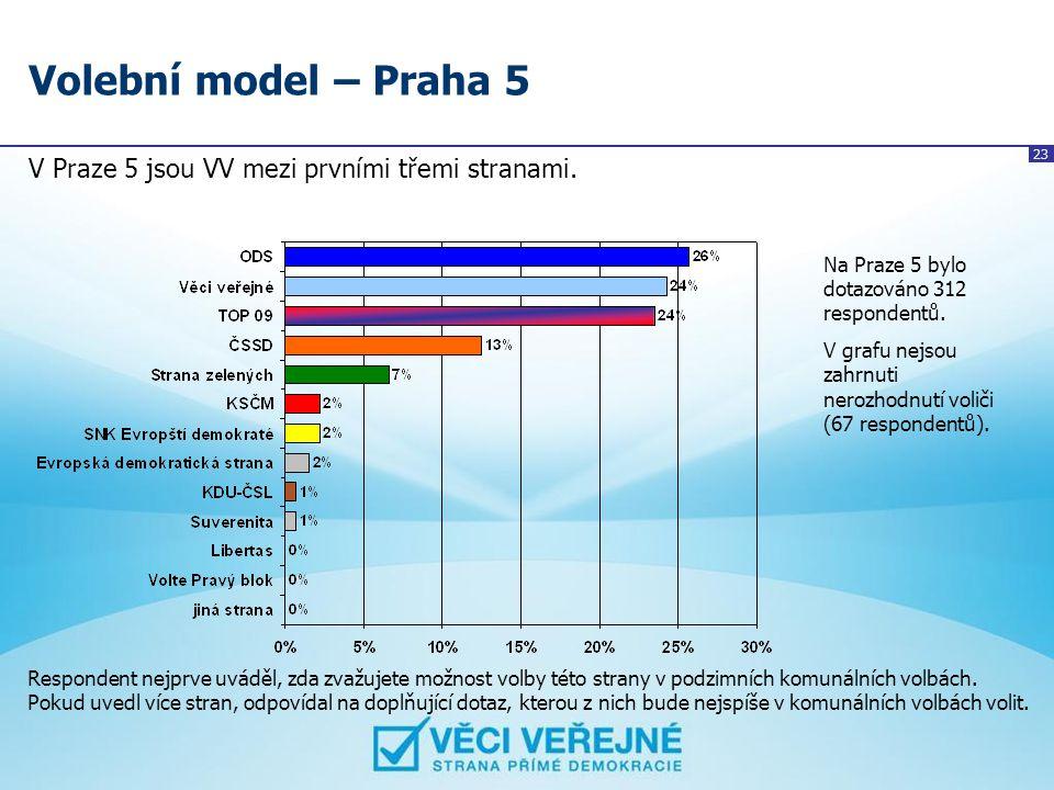 23 Volební model – Praha 5 V Praze 5 jsou VV mezi prvními třemi stranami. Na Praze 5 bylo dotazováno 312 respondentů. V grafu nejsou zahrnuti nerozhod