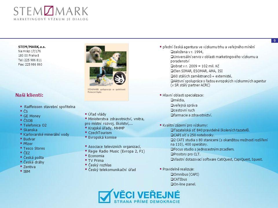 9 STEM/MARK, a.s. Na Hrázi 17/176 180 00 Praha 8 Tel: 225 986 811 Fax: 225 986 860  přední česká agentura ve výzkumu trhu a veřejného mínění  založe