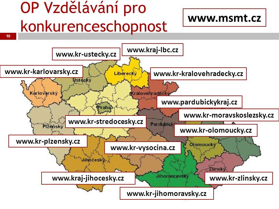 OP Vzdělávání pro konkurenceschopnost 10 4. – 5. 8. 2008 www.kr-jihomoravsky.cz www.kraj-jihocesky.cz www.kr-kralovehradecky.cz www.kr-stredocesky.cz