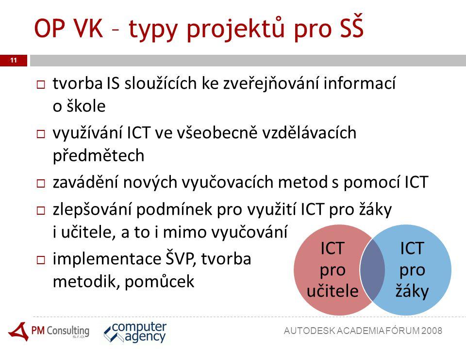 OP VK – typy projektů pro SŠ 11  tvorba IS sloužících ke zveřejňování informací o škole  využívání ICT ve všeobecně vzdělávacích předmětech  zavádě