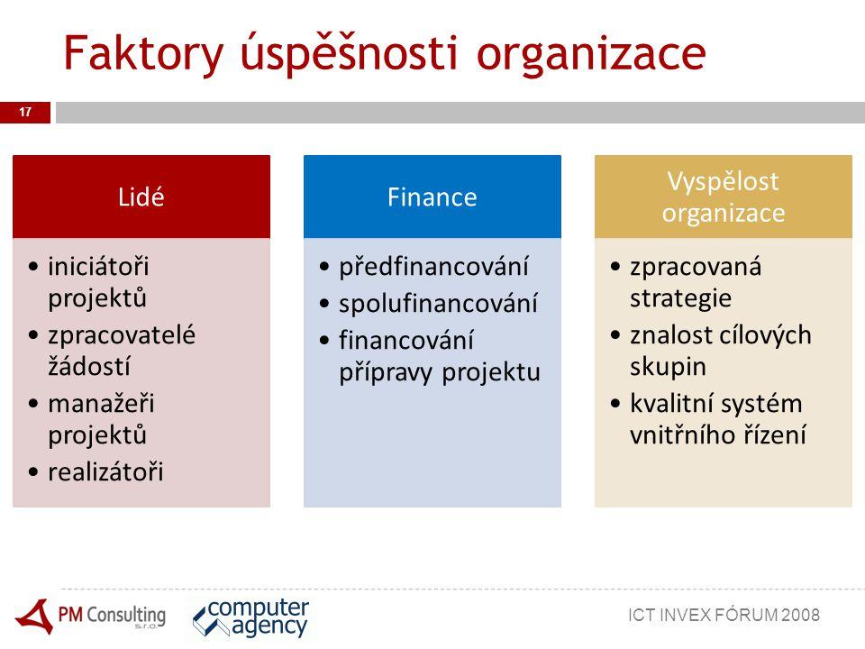 Faktory úspěšnosti organizace 17 Lidé iniciátoři projektů zpracovatelé žádostí manažeři projektů realizátoři Finance předfinancování spolufinancování