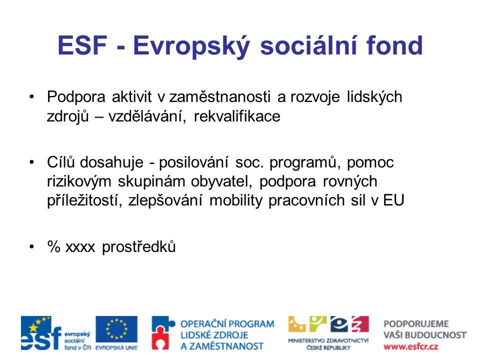 ESF - Evropský sociální fond Podpora aktivit v zaměstnanosti a rozvoje lidských zdrojů – vzdělávání, rekvalifikace Cílů dosahuje - posilování soc. pro