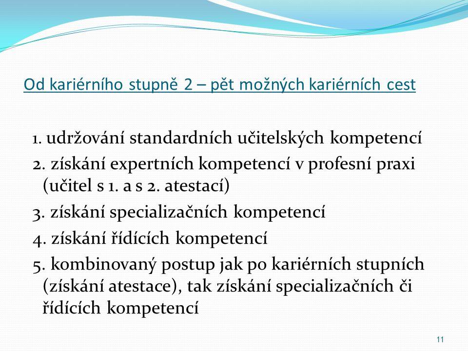 Od kariérního stupně 2 – pět možných kariérních cest 1. udržování standardních učitelských kompetencí 2. získání expertních kompetencí v profesní prax