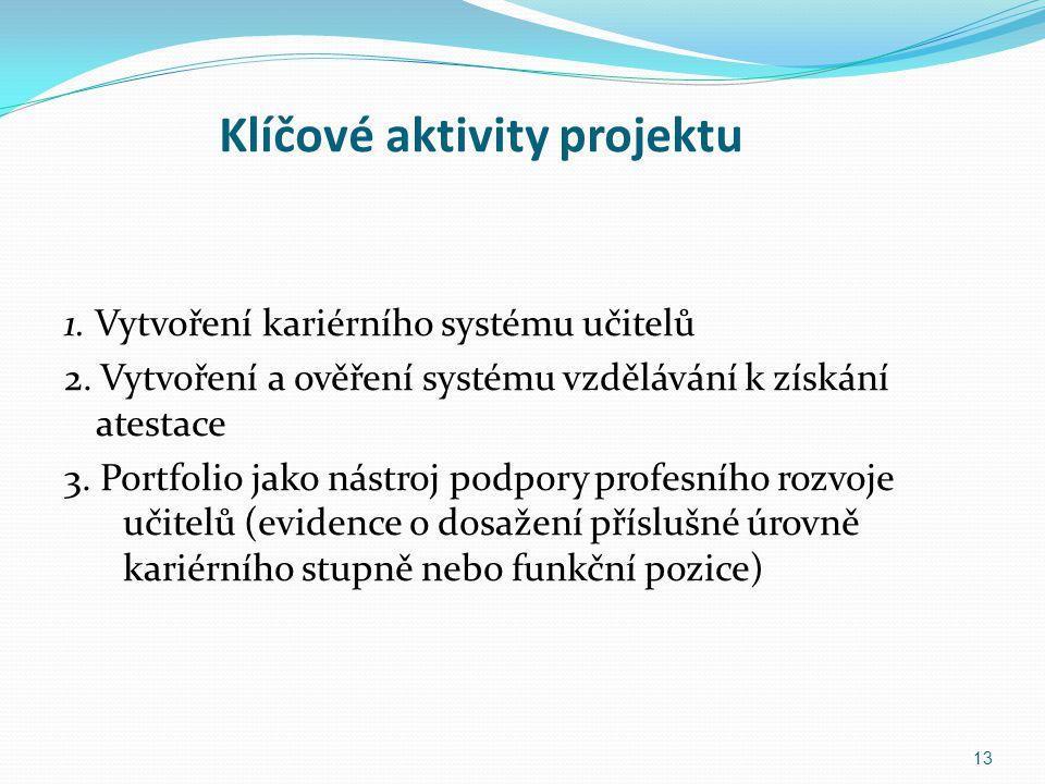Klíčové aktivity projektu 1. Vytvoření kariérního systému učitelů 2. Vytvoření a ověření systému vzdělávání k získání atestace 3. Portfolio jako nástr